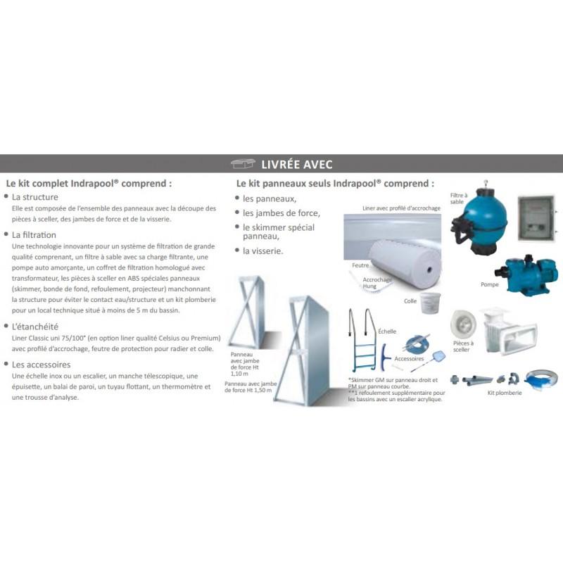kit analyse eau piscine cool le kit duanalyse en ligne qui vous sera livr contient with kit. Black Bedroom Furniture Sets. Home Design Ideas