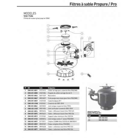pièces détachées pour filtre à sable PROPURE S32 - S36